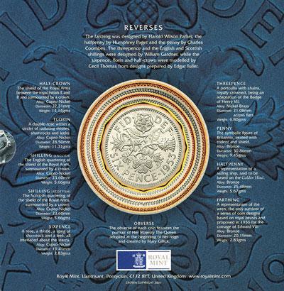 Libra Solidus Denarius - �.s.d