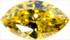 Marquise or Navette Cut Diamond