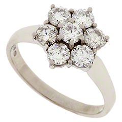 Diamond Clusters